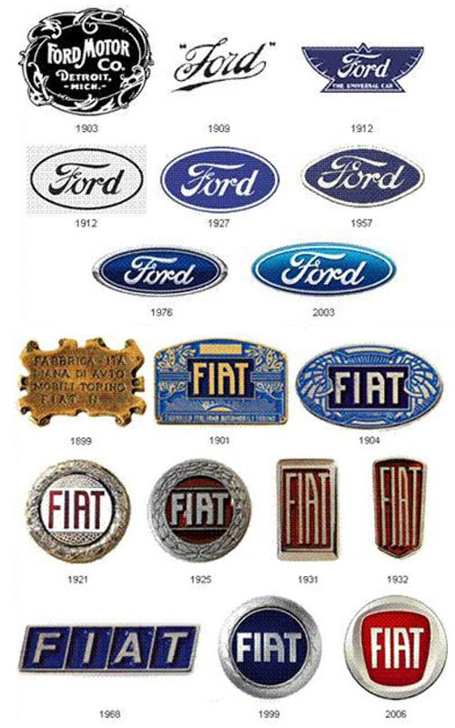 car-logos-over-time